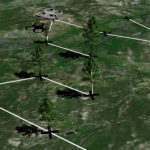 Tree-Planting Drones: BioCarbon Engineering Innovation Profile